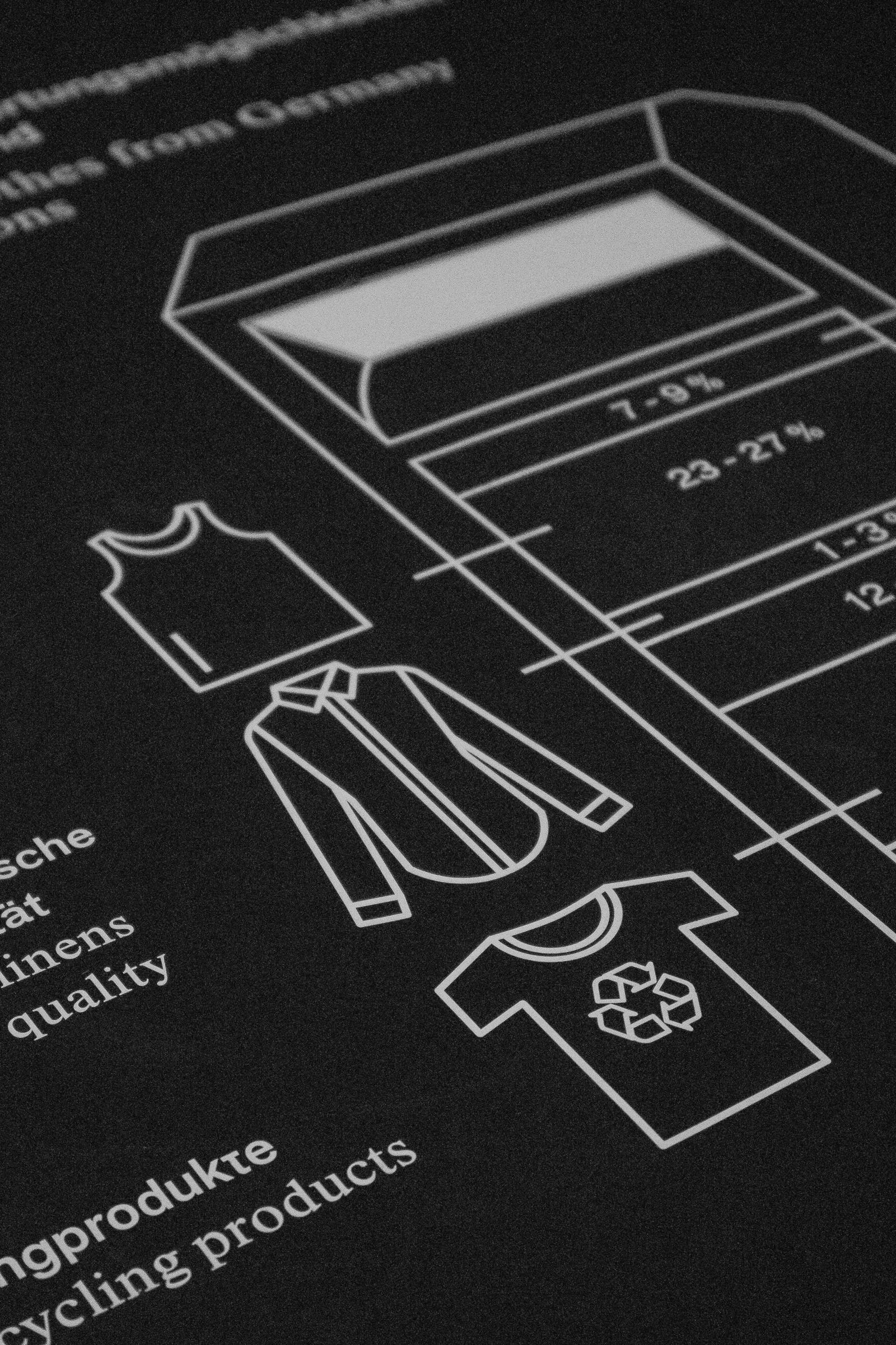rautenstrauch-joest-museum-koeln-fast-fashion-die-schattenseite-der-mode-nachhaltigkeit